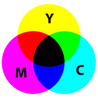 decoration-pad-printing